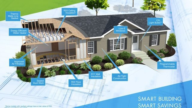 Manufactured Home Builder Highlights Energy Efficiency Features