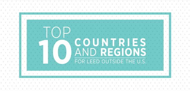 Top 10 countries for LEED in 2015