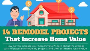 14 remodeling projects to increase the value of your home (Infographic)