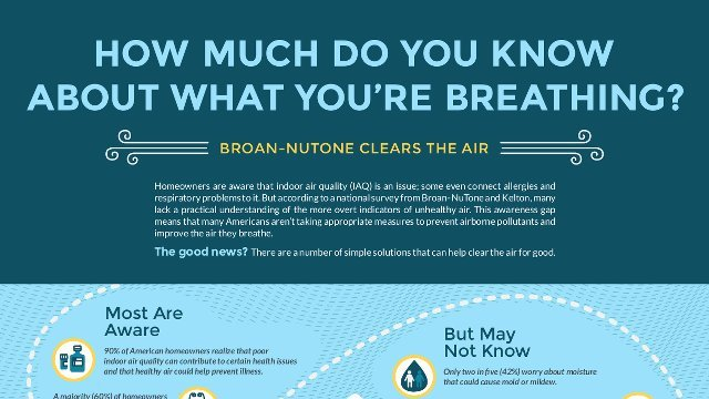 What do you know about the air you breathe?