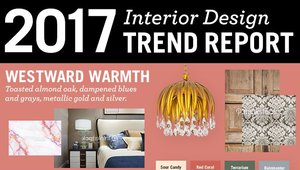 Keep an Eye on 2017 Interior Design Forecast Trends