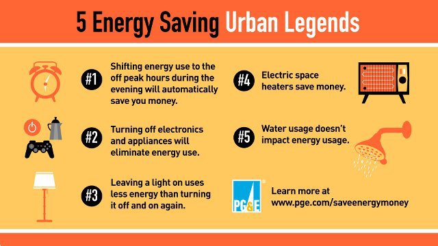 Don't be Spooked by Energy Saving Urban Legends