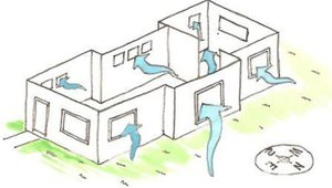 Why High End Homes Need To Think Ventilation First