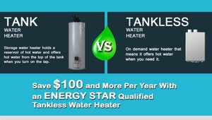 Tank or Tankless Water Heater – Which is Better for Your Home?
