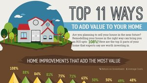 Top 11 ways to add value to your home