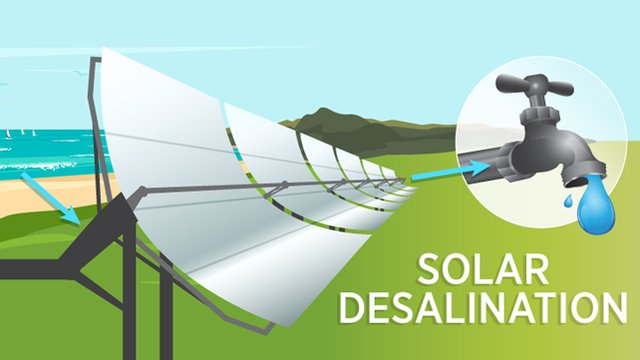 DOE spending $15 million to tackle solar desalination