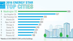 Nation's capital top U.S. Energy Star city