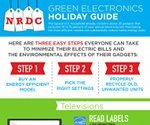 Green electronics shopping guide (infographic)